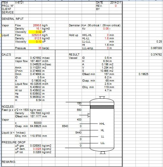 气液过滤网选用表