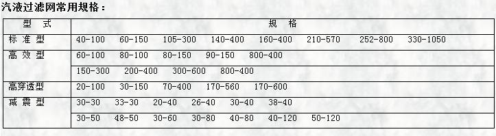 气液过滤网常用规格表