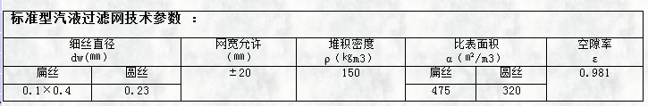 标准型气液过滤网技术参数