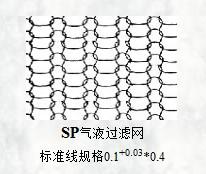 sp气液过滤网标准线规格
