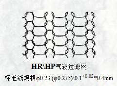 HR/HP气液过滤网标准线规格